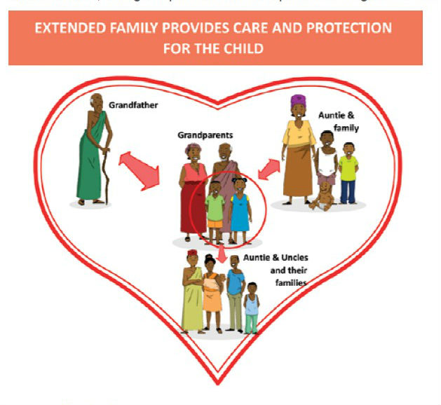 4. CP research long extended family graphic