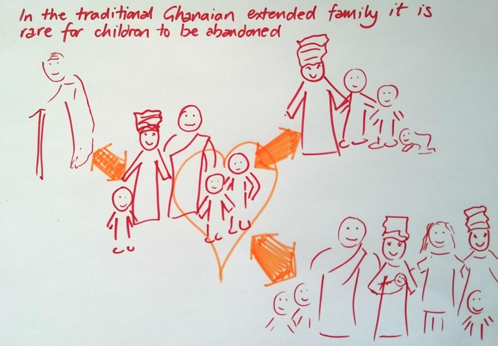 4. Ghanaian extended family Elizabeth Willmott-Harrop